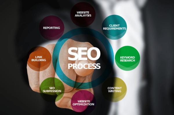Servicios Posicionamiento Digital Agencia SEO Web